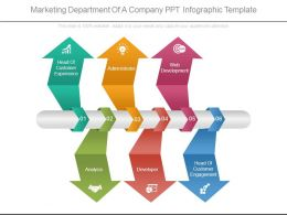 Marketing Department Of A Company Ppt Infographic Template