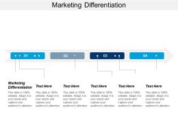 Marketing Differentiation Ppt Powerpoint Presentation File Elements Cpb