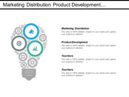 Marketing Distribution Product Development Business Processes Capital Management Cpb