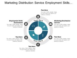 Marketing Distribution Service Employment Skills Assessment Marketing Effectiveness Cpb