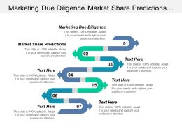 Marketing Due Diligence Market Share Predictions Marketing Map Cpb