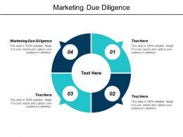 Marketing Due Diligence Ppt Powerpoint Presentation Layouts Slide Portrait Cpb