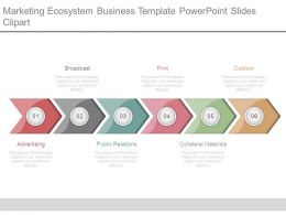 Marketing Ecosystem Business Template Powerpoint Slides Clipart