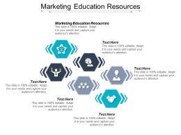 Marketing Education Resources Ppt Powerpoint Presentation Portfolio Templates Cpb
