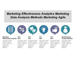 Marketing Effectiveness Analytics Marketing Data Analysis Methods Marketing Agile Cpb