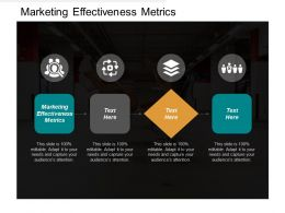 Marketing Effectiveness Metrics Ppt Powerpoint Presentation Gallery Graphics Tutorials Cpb