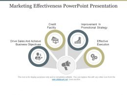 Marketing Effectiveness Powerpoint Presentation