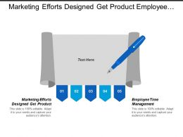 Marketing Efforts Designed Get Product Employee Time Management Cpb