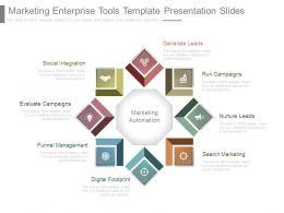 Marketing Enterprise Tools Template Presentation Slides