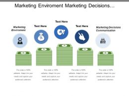 Marketing Environment Marketing Decisions Communication Wealth Management Salary