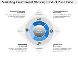 Marketing Environment Showing Product Place Price Promotion