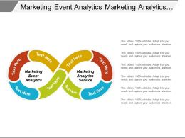 Marketing Event Analytics Marketing Analytics Service Consumer Personalization Cpb