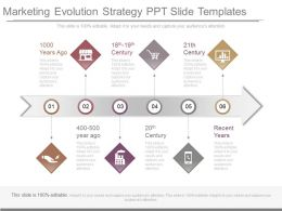 Marketing Evolution Strategy Ppt Slide Templates