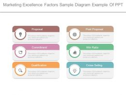 Marketing Excellence Factors Sample Diagram Example Of Ppt
