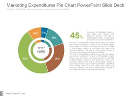 Marketing Expenditures Pie Chart Powerpoint Slide Deck