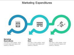 Marketing Expenditures Ppt Powerpoint Presentation Summary Cpb