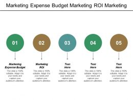 Marketing Expense Budget Marketing Roi Marketing Change Management Cpb