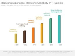 Marketing Experience Marketing Credibility Ppt Sample