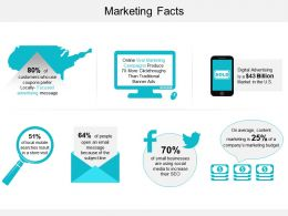 Marketing Facts Powerpoint Show