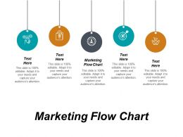 Marketing Flow Chart Ppt Powerpoint Presentation Ideas Guide Cpb