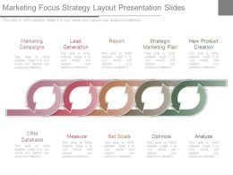 Marketing Focus Strategy Layout Presentation Slides