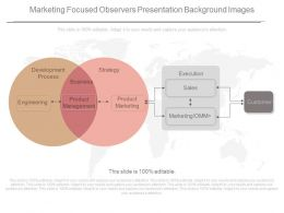 Marketing Focused Observers Presentation Background Images