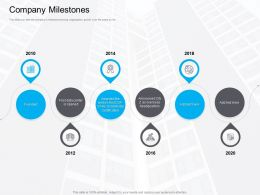 Marketing For Cloud Computing Company Milestones 2010 To 2020 Years Ppt Deck