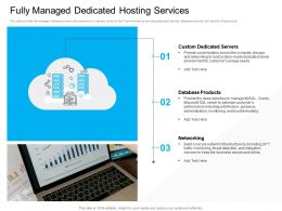 Marketing For Cloud Computing Fully Managed Dedicated Hosting Services Ppt Model