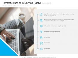 Marketing For Cloud Computing Infrastructure As A Service IAAS Computing Model Ppt Gallery