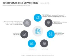 Marketing For Cloud Computing Infrastructure As A Service IAAS Hardware Outright Ppt Ideas