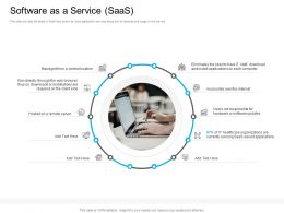 Marketing For Cloud Computing Software As A Service Saas Remote Server Ppt Example File
