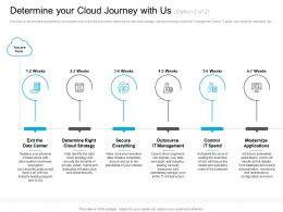 Marketing For Cloud Determine Your Cloud Journey Applications Data Ppt Microsoft