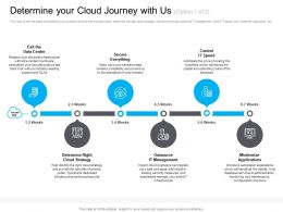 Marketing For Cloud Determine Your Cloud Journey Security Management Ppt Themes