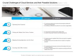Marketing For Crucial Challenges Of Cloud Services Service Providers Ppt Presentation Files
