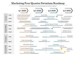 Marketing Four Quarter Swimlane Roadmap