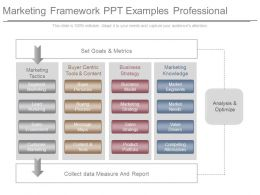 Marketing Framework Ppt Examples Professional