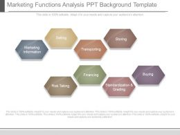 Marketing Functions Analysis Ppt Background Template
