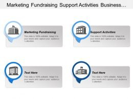 Marketing Fundraising Support Activities Business Performance Management Commitment