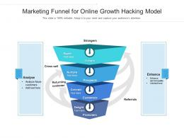 Marketing Funnel For Online Growth Hacking Model