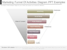 Marketing Funnel Of Activities Diagram Ppt Examples