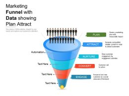 Marketing Funnel With Data Showing Plan Attract