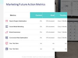Marketing Future Action Metrics Awareness Ppt Powerpoint Slides