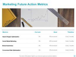 Marketing Future Action Metrics Ppt Powerpoint Presentation Layouts