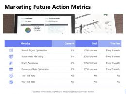 Marketing Future Action Metrics Ppt Powerpoint Presentation Pictures Design Inspiration