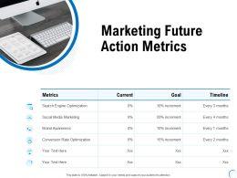 Marketing Future Action Metrics Ppt Powerpoint Presentation Sample