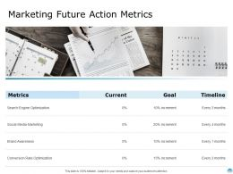 Marketing Future Action Metrics Ppt Powerpoint Presentation Slides Structure