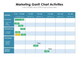Marketing Gantt Chart Activities