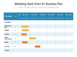Marketing Gantt Chart For Business Plan