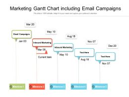 Marketing Gantt Chart Including Email Campaigns