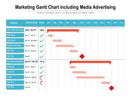 Marketing Gantt Chart Including Media Advertising